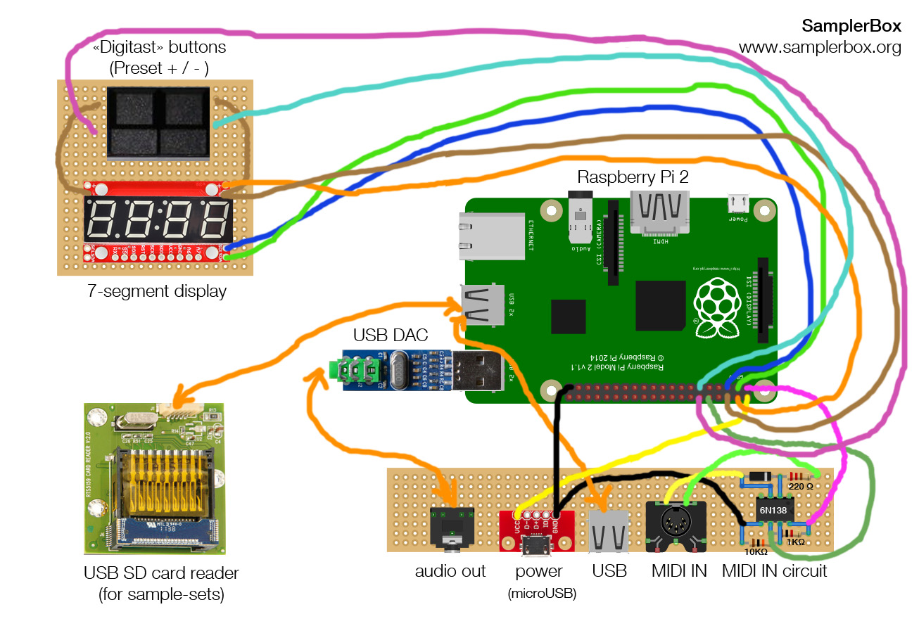 Samplerbox Circuit Breaker Panel Diagram Besides 7 Segment Display On What Kind Of Latency Are You Folks Getting